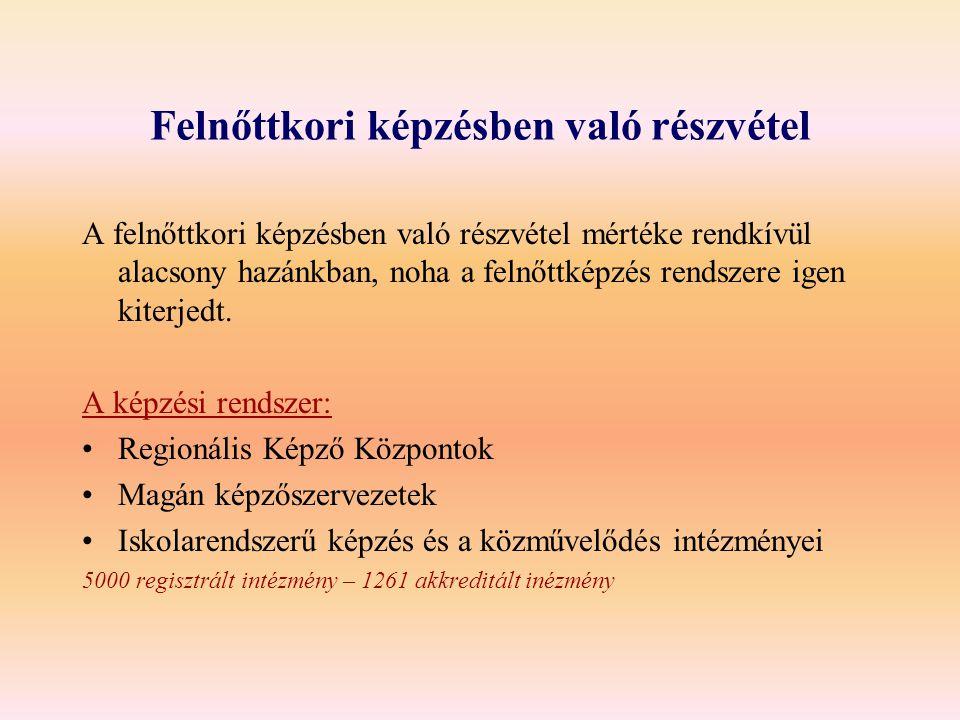 HEFOP 3.4.
