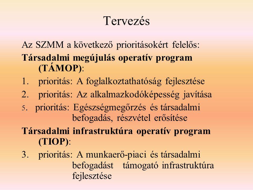 Tervezés Az SZMM a következő prioritásokért felelős: Társadalmi megújulás operatív program (TÁMOP): 1.prioritás: A foglalkoztathatóság fejlesztése 2.p
