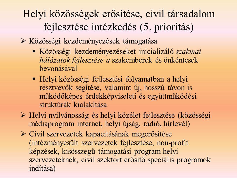 Helyi közösségek erősítése, civil társadalom fejlesztése intézkedés (5. prioritás)  Közösségi kezdeményezések támogatása  Közösségi kezdeményezéseke
