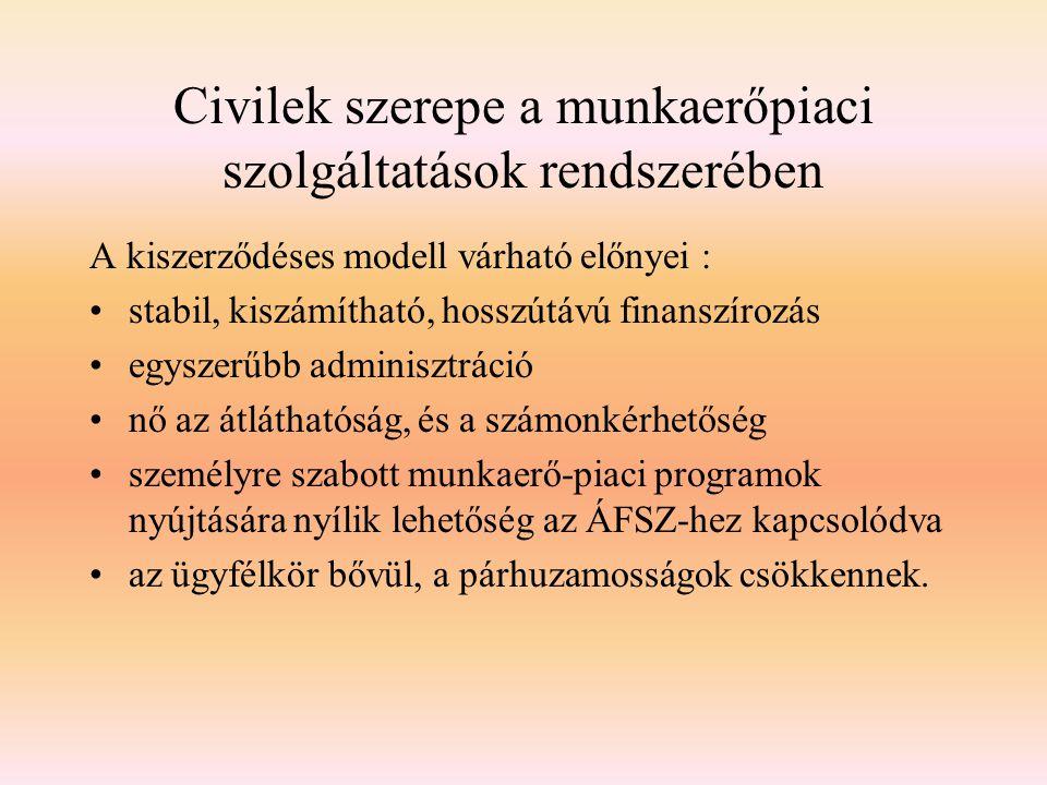 Civilek szerepe a munkaerőpiaci szolgáltatások rendszerében A kiszerződéses modell várható előnyei : stabil, kiszámítható, hosszútávú finanszírozás eg