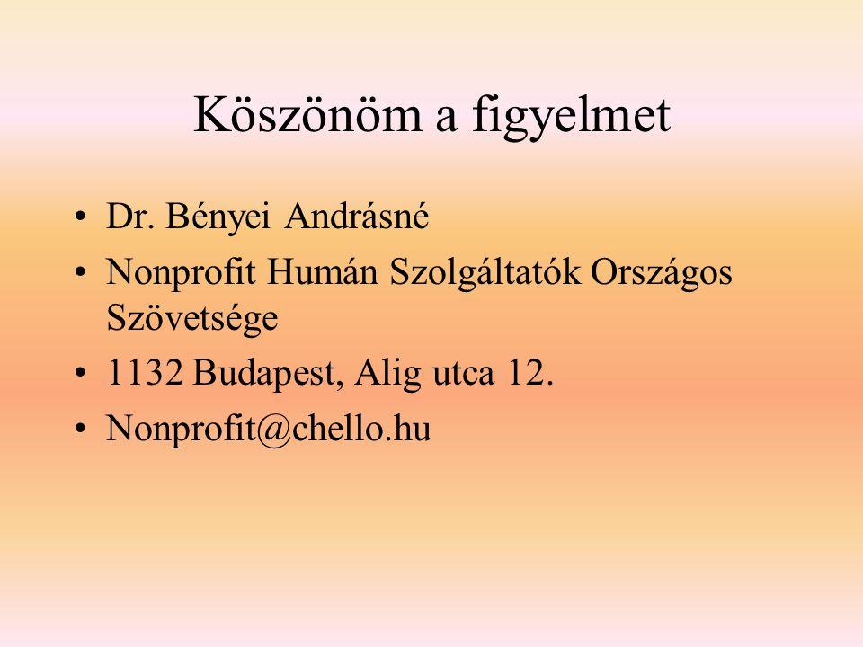 Köszönöm a figyelmet Dr. Bényei Andrásné Nonprofit Humán Szolgáltatók Országos Szövetsége 1132 Budapest, Alig utca 12. Nonprofit@chello.hu