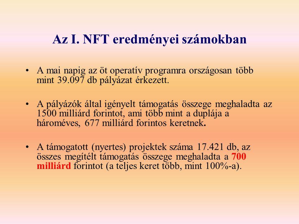Az I. NFT eredményei számokban A mai napig az öt operatív programra országosan több mint 39.097 db pályázat érkezett. A pályázók által igényelt támoga
