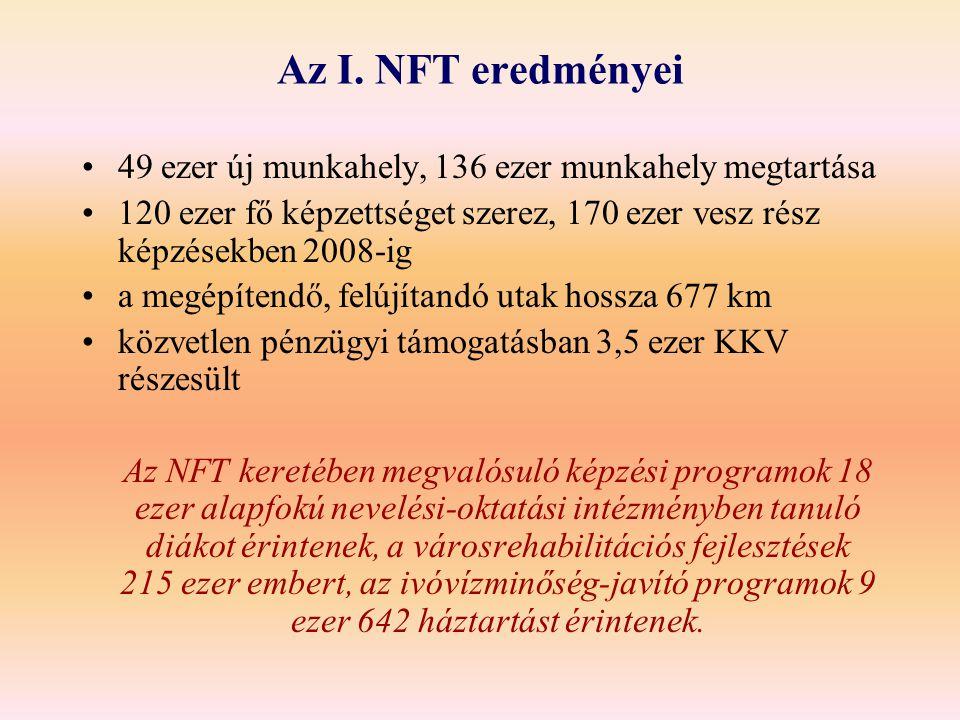 Az I. NFT eredményei 49 ezer új munkahely, 136 ezer munkahely megtartása 120 ezer fő képzettséget szerez, 170 ezer vesz rész képzésekben 2008-ig a meg