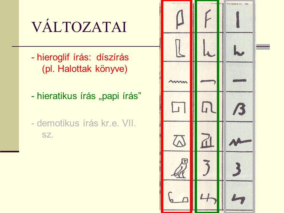"""VÁLTOZATAI - hieroglif írás: díszírás (pl. Halottak könyve) - hieratikus írás """"papi írás"""" - demotikus írás kr.e. VII. sz."""