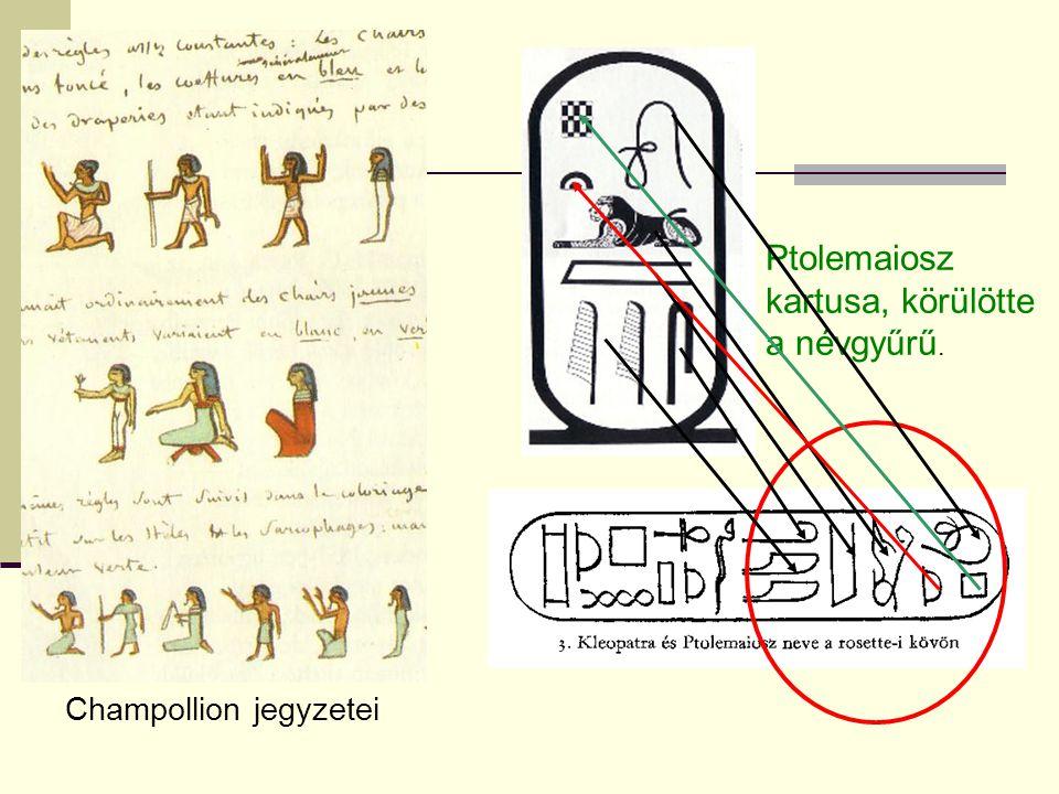 Ptolemaiosz kartusa, körülötte a névgyűrű. Champollion jegyzetei