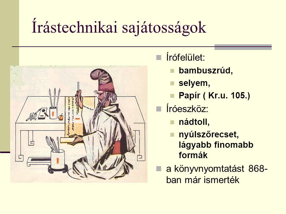 Írástechnikai sajátosságok Írófelület: bambuszrúd, selyem, Papír ( Kr.u. 105.) Íróeszköz: nádtoll, nyúlszőrecset, lágyabb finomabb formák a könyvnyomt
