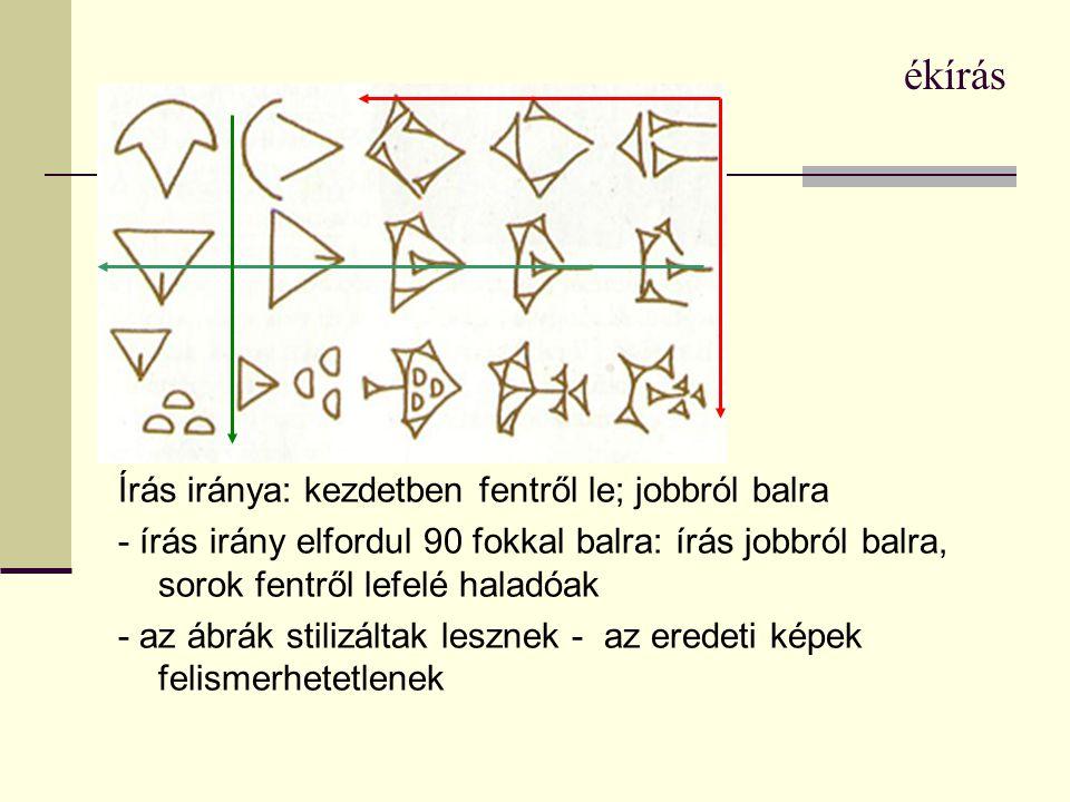 ékírás Írás iránya: kezdetben fentről le; jobbról balra - írás irány elfordul 90 fokkal balra: írás jobbról balra, sorok fentről lefelé haladóak - az