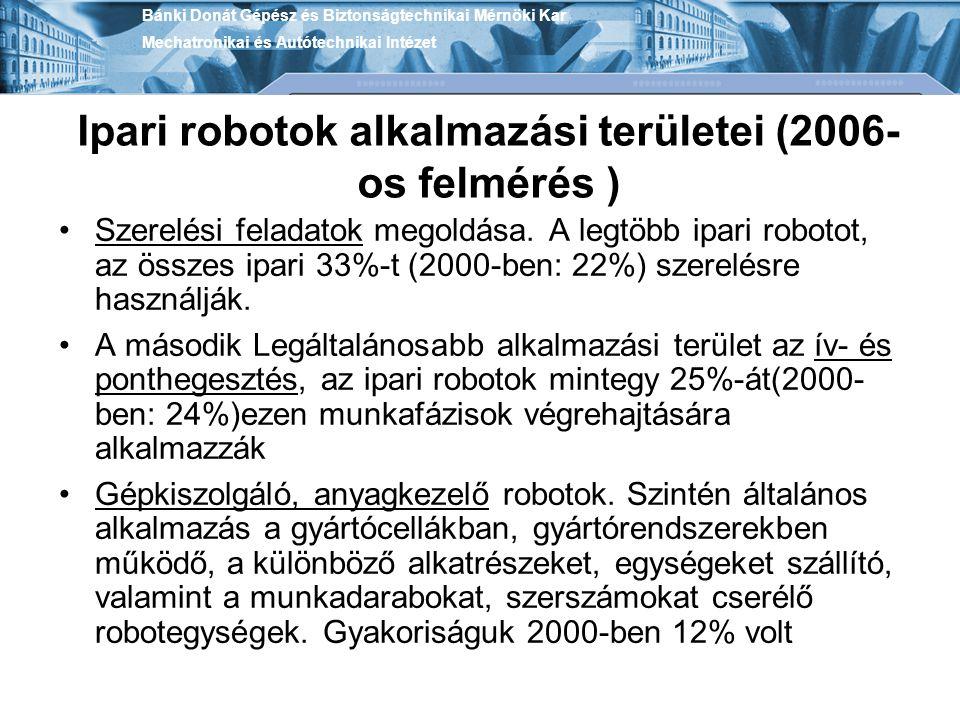 Ipari robotok alkalmazási területei (2006- os felmérés ) Szerelési feladatok megoldása. A legtöbb ipari robotot, az összes ipari 33%-t (2000-ben: 22%)