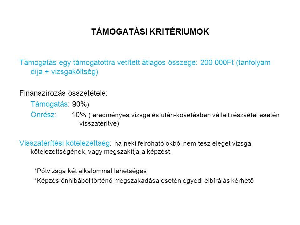 TÁMOGATÁSI KRITÉRIUMOK Támogatás egy támogatottra vetített átlagos összege: 200 000Ft (tanfolyam díja + vizsgaköltség) Finanszírozás összetétele: Támogatás: 90% ) Önrész: 10% ( eredményes vizsga és után-követésben vállalt részvétel esetén visszatérítve) Visszatérítési kötelezettség: ha neki felróható okból nem tesz eleget vizsga kötelezettségének, vagy megszakítja a képzést.