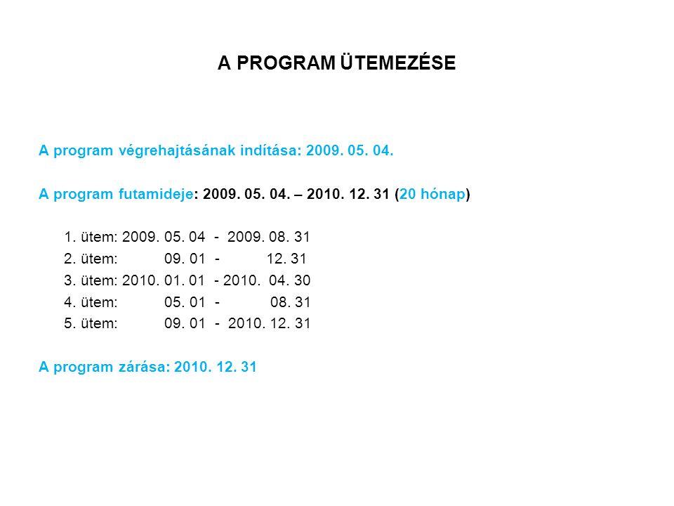 A PROGRAM ÜTEMEZÉSE A program végrehajtásának indítása: 2009.