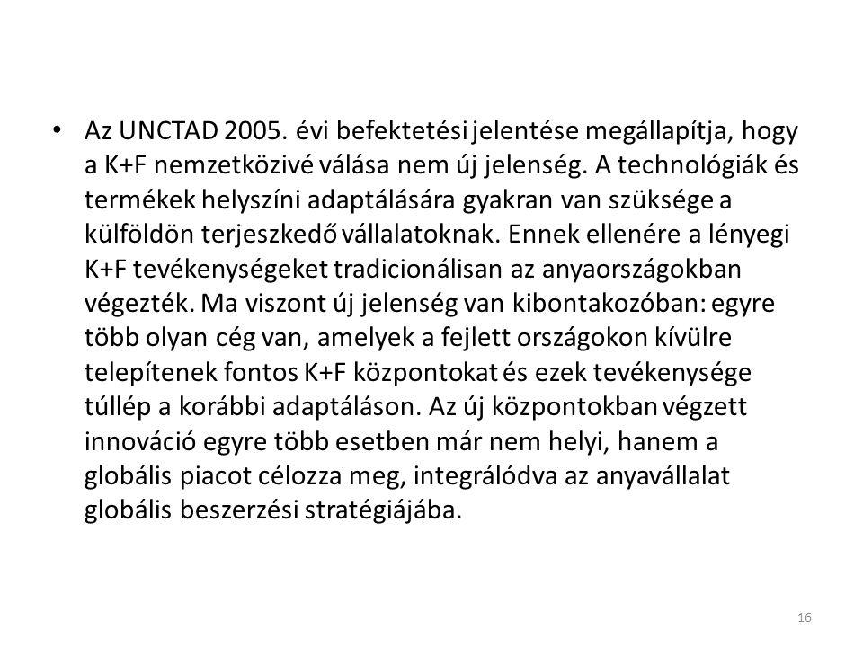 Az UNCTAD 2005.