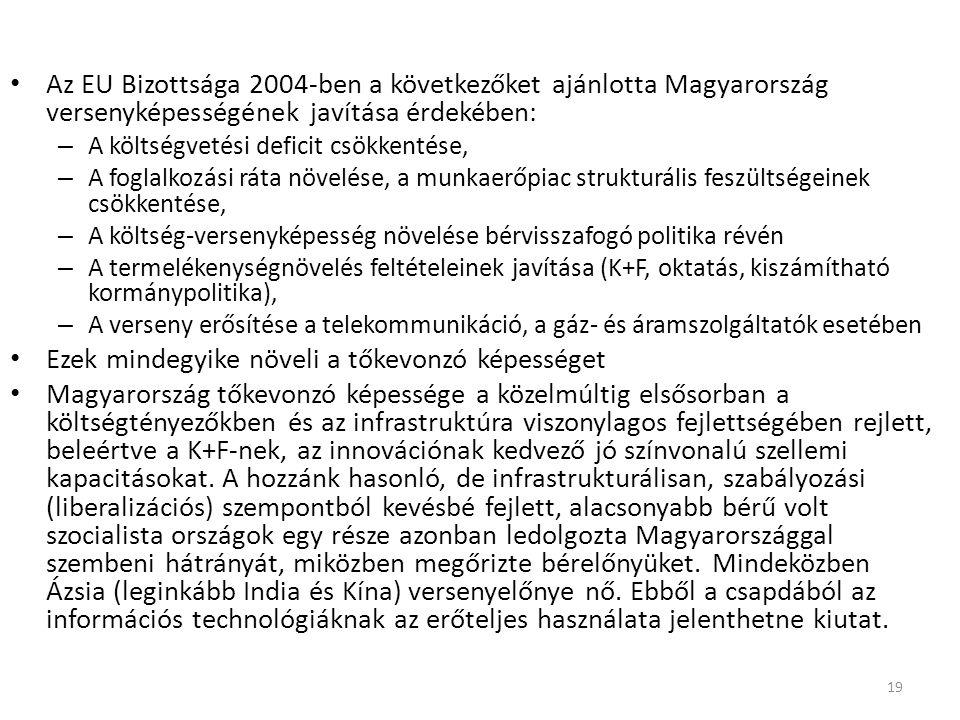 Az EU Bizottsága 2004-ben a következőket ajánlotta Magyarország versenyképességének javítása érdekében: – A költségvetési deficit csökkentése, – A foglalkozási ráta növelése, a munkaerőpiac strukturális feszültségeinek csökkentése, – A költség-versenyképesség növelése bérvisszafogó politika révén – A termelékenységnövelés feltételeinek javítása (K+F, oktatás, kiszámítható kormánypolitika), – A verseny erősítése a telekommunikáció, a gáz- és áramszolgáltatók esetében Ezek mindegyike növeli a tőkevonzó képességet Magyarország tőkevonzó képessége a közelmúltig elsősorban a költségtényezőkben és az infrastruktúra viszonylagos fejlettségében rejlett, beleértve a K+F-nek, az innovációnak kedvező jó színvonalú szellemi kapacitásokat.