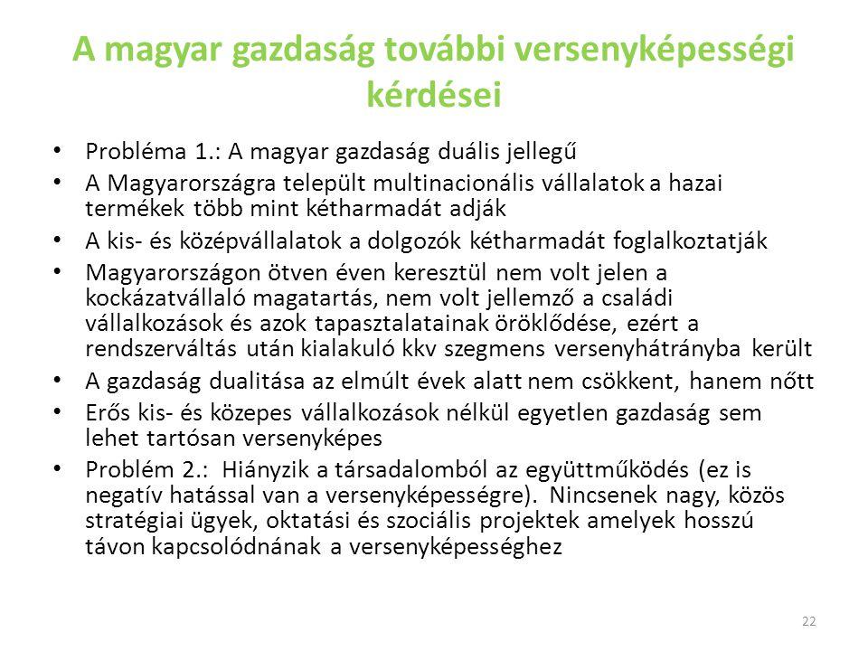 A magyar gazdaság további versenyképességi kérdései 22 Probléma 1.: A magyar gazdaság duális jellegű A Magyarországra települt multinacionális vállalatok a hazai termékek több mint kétharmadát adják A kis- és középvállalatok a dolgozók kétharmadát foglalkoztatják Magyarországon ötven éven keresztül nem volt jelen a kockázatvállaló magatartás, nem volt jellemző a családi vállalkozások és azok tapasztalatainak öröklődése, ezért a rendszerváltás után kialakuló kkv szegmens versenyhátrányba került A gazdaság dualitása az elmúlt évek alatt nem csökkent, hanem nőtt Erős kis- és közepes vállalkozások nélkül egyetlen gazdaság sem lehet tartósan versenyképes Problém 2.: Hiányzik a társadalomból az együttműködés (ez is negatív hatással van a versenyképességre).