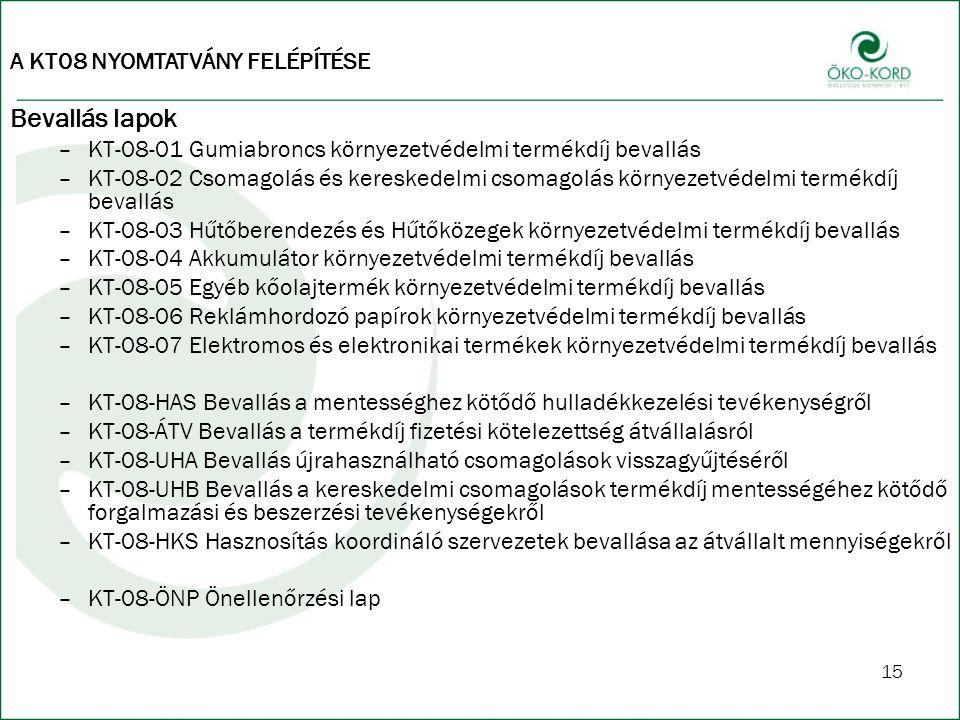 15 Bevallás lapok –KT-08-01 Gumiabroncs környezetvédelmi termékdíj bevallás –KT-08-02 Csomagolás és kereskedelmi csomagolás környezetvédelmi termékdíj bevallás –KT-08-03 Hűtőberendezés és Hűtőközegek környezetvédelmi termékdíj bevallás –KT-08-04 Akkumulátor környezetvédelmi termékdíj bevallás –KT-08-05 Egyéb kőolajtermék környezetvédelmi termékdíj bevallás –KT-08-06 Reklámhordozó papírok környezetvédelmi termékdíj bevallás –KT-08-07 Elektromos és elektronikai termékek környezetvédelmi termékdíj bevallás –KT-08-HAS Bevallás a mentességhez kötődő hulladékkezelési tevékenységről –KT-08-ÁTV Bevallás a termékdíj fizetési kötelezettség átvállalásról –KT-08-UHA Bevallás újrahasználható csomagolások visszagyűjtéséről –KT-08-UHB Bevallás a kereskedelmi csomagolások termékdíj mentességéhez kötődő forgalmazási és beszerzési tevékenységekről –KT-08-HKS Hasznosítás koordináló szervezetek bevallása az átvállalt mennyiségekről –KT-08-ÖNP Önellenőrzési lap A KT08 NYOMTATVÁNY FELÉPÍTÉSE
