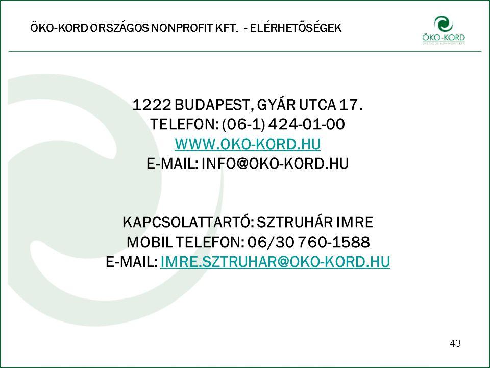 43 1222 BUDAPEST, GYÁR UTCA 17.