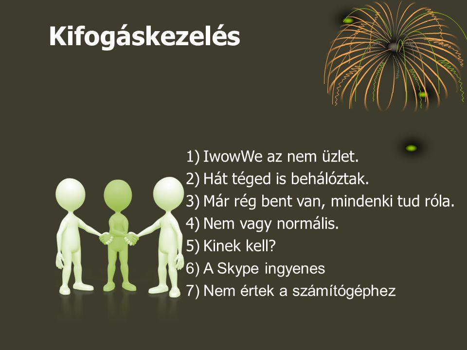 1)IwowWe az nem üzlet. 2)Hát téged is behálóztak. 3)Már rég bent van, mindenki tud róla. 4)Nem vagy normális. 5)Kinek kell? 6)A Skype ingyenes 7)Nem é