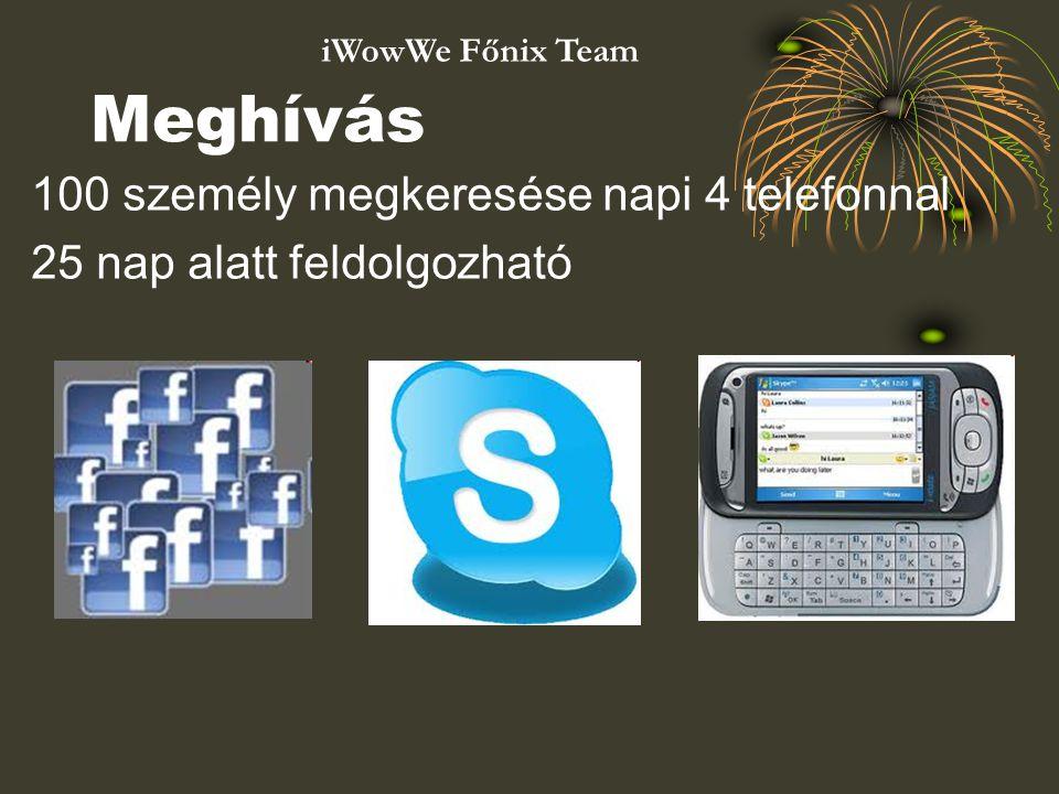 Meghívás 100 személy megkeresése napi 4 telefonnal 25 nap alatt feldolgozható iWowWe Főnix Team