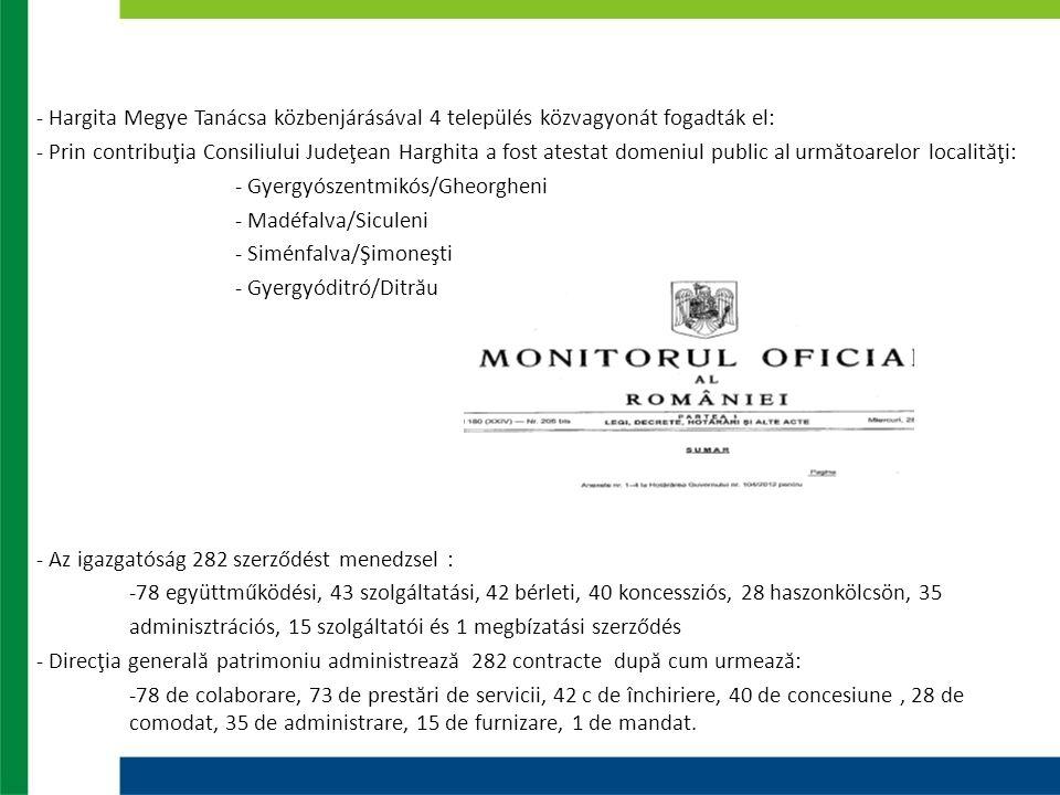 - Hargita Megye Tanácsa közbenjárásával 4 település közvagyonát fogadták el: - Prin contribuţia Consiliului Judeţean Harghita a fost atestat domeniul public al următoarelor localităţi: - Gyergyószentmikós/Gheorgheni - Madéfalva/Siculeni - Siménfalva/Şimoneşti - Gyergyóditró/Ditrău - Az igazgatóság 282 szerződést menedzsel : -78 együttműködési, 43 szolgáltatási, 42 bérleti, 40 koncessziós, 28 haszonkölcsön, 35 adminisztrációs, 15 szolgáltatói és 1 megbízatási szerződés - Direcţia generală patrimoniu administrează 282 contracte după cum urmează: -78 de colaborare, 73 de prestări de servicii, 42 c de închiriere, 40 de concesiune, 28 de comodat, 35 de administrare, 15 de furnizare, 1 de mandat.