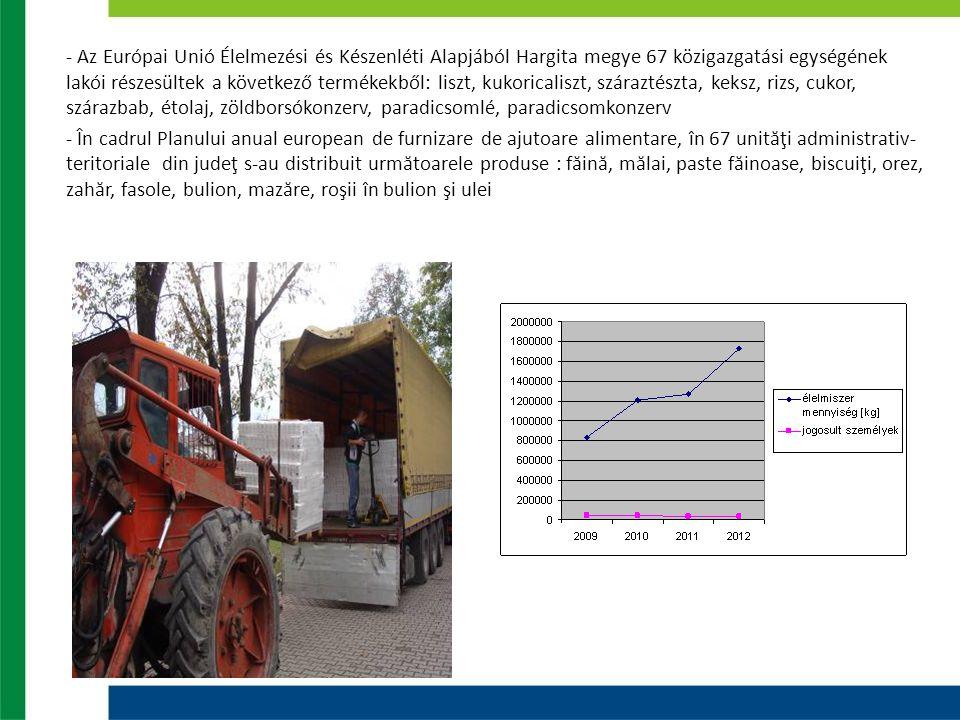 - Az Európai Unió Élelmezési és Készenléti Alapjából Hargita megye 67 közigazgatási egységének lakói részesültek a következő termékekből: liszt, kukoricaliszt, száraztészta, keksz, rizs, cukor, szárazbab, étolaj, zöldborsókonzerv, paradicsomlé, paradicsomkonzerv - În cadrul Planului anual european de furnizare de ajutoare alimentare, în 67 unităţi administrativ- teritoriale din judeţ s-au distribuit următoarele produse : făină, mălai, paste făinoase, biscuiţi, orez, zahăr, fasole, bulion, mazăre, roşii în bulion şi ulei