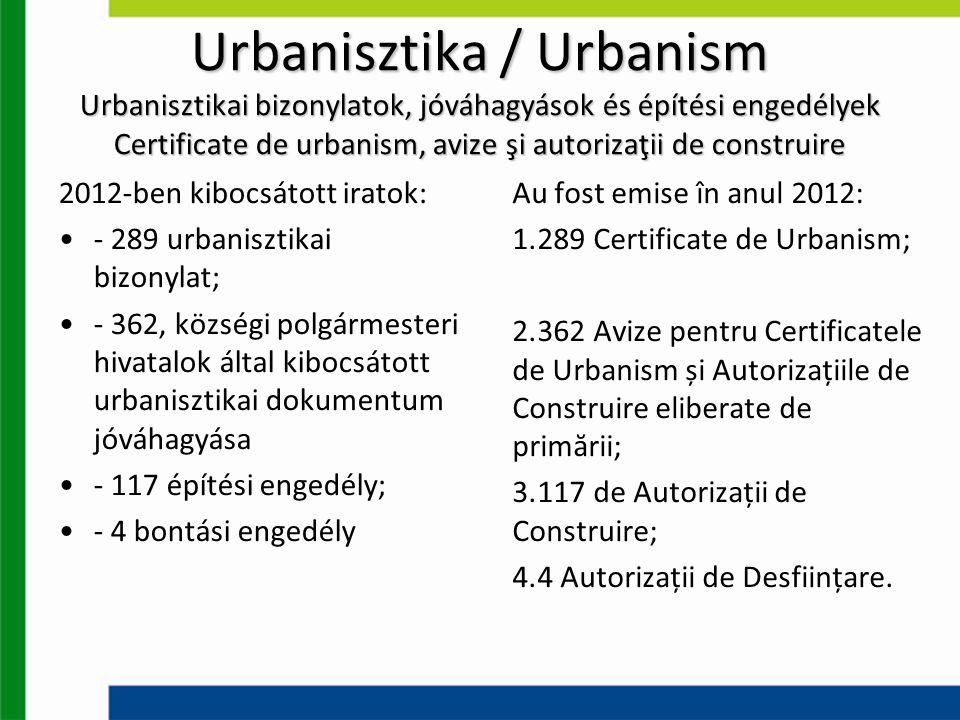 Urbanisztika / Urbanism Urbanisztikai bizonylatok, jóváhagyások és építési engedélyek Certificate de urbanism, avize şi autorizaţii de construire 2012-ben kibocsátott iratok: - 289 urbanisztikai bizonylat; - 362, községi polgármesteri hivatalok által kibocsátott urbanisztikai dokumentum jóváhagyása - 117 építési engedély; - 4 bontási engedély Au fost emise în anul 2012: 1.289 Certificate de Urbanism; 2.362 Avize pentru Certificatele de Urbanism și Autorizațiile de Construire eliberate de primării; 3.117 de Autorizații de Construire; 4.4 Autorizații de Desființare.