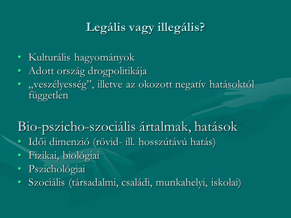 """Pszichoaktív szerek osztályozása Ópiátok (máktea, heroin, morphium, ópium)Ópiátok (máktea, heroin, morphium, ópium) Depresszánsok (""""kábító-szerek : nyugtatók, altatók, szorongásoldók, alkohol)Depresszánsok (""""kábító-szerek : nyugtatók, altatók, szorongásoldók, alkohol) Stimulánsok (""""pörgetők : speed, ecstasy, kokain, crack, koffein, nikotin)Stimulánsok (""""pörgetők : speed, ecstasy, kokain, crack, koffein, nikotin) Hallucinogének (cannabis, LSD, """"varázsgombák , meszkalin, PCP, oldószerek, """"kiskertünk hallucinogénei )Hallucinogének (cannabis, LSD, """"varázsgombák , meszkalin, PCP, oldószerek, """"kiskertünk hallucinogénei )"""