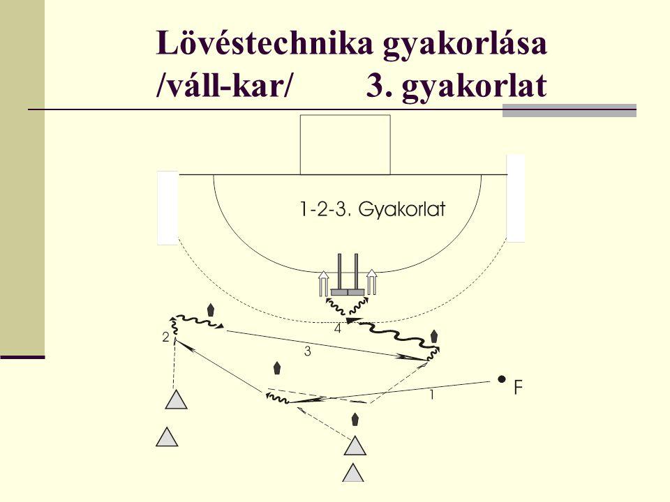 Lövéstechnika gyakorlása /váll-kar/ 3. gyakorlat