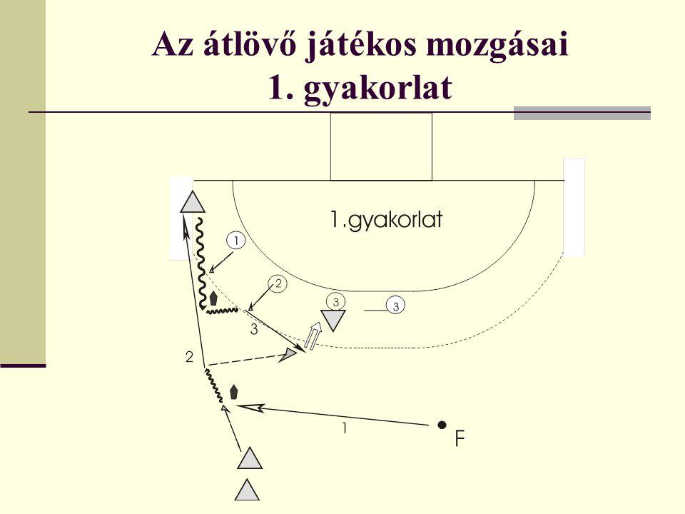 Az átlövő játékos mozgásai 1. gyakorlat