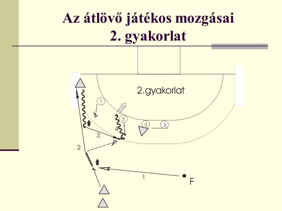 Az átlövő játékos mozgásai 2. gyakorlat