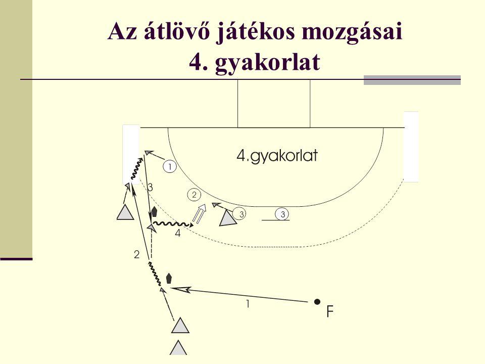 Az átlövő játékos mozgásai 4. gyakorlat