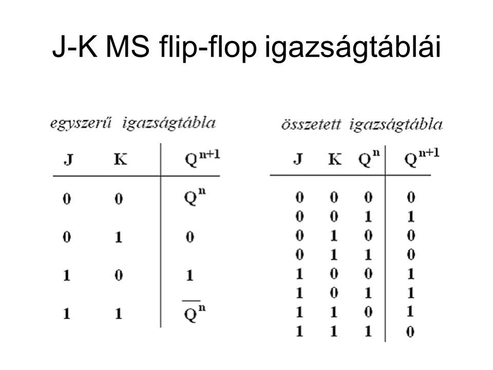 J-K MS flip-flop igazságtáblái