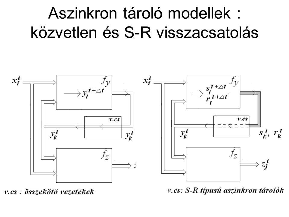 Aszinkron tároló modellek : közvetlen és S-R visszacsatolás