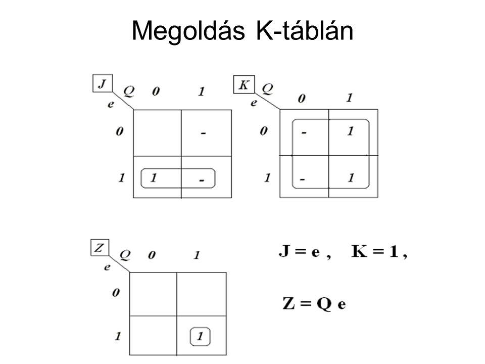 Megoldás K-táblán