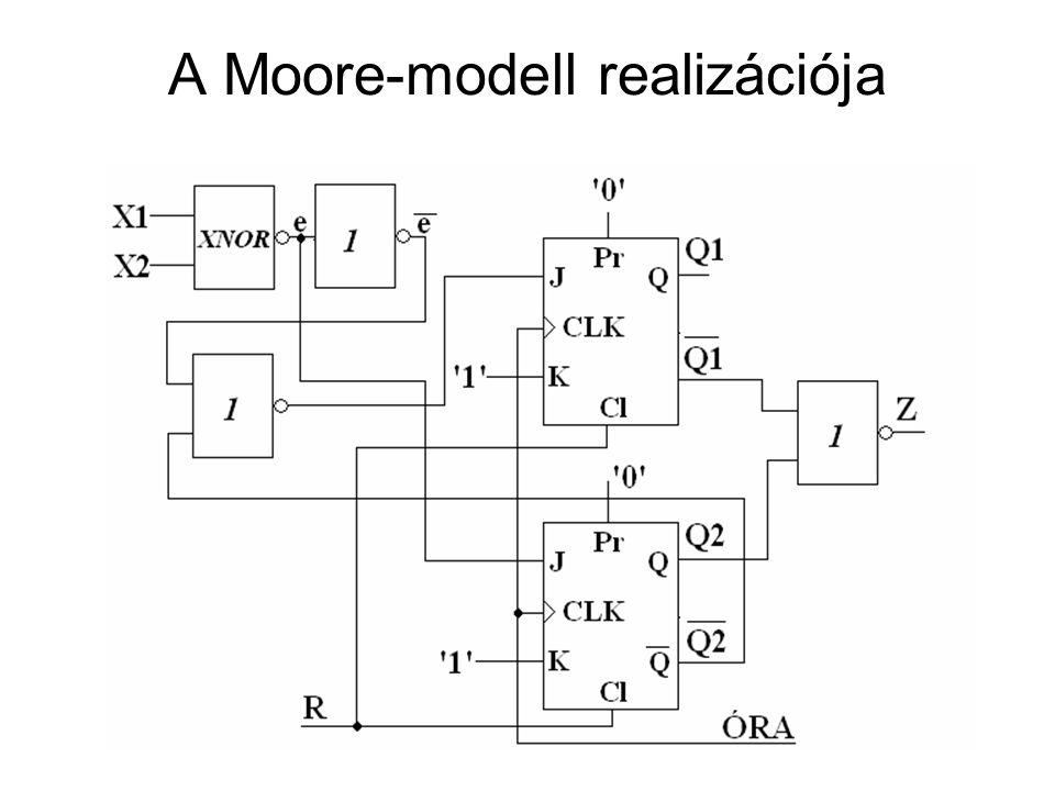A Moore-modell realizációja