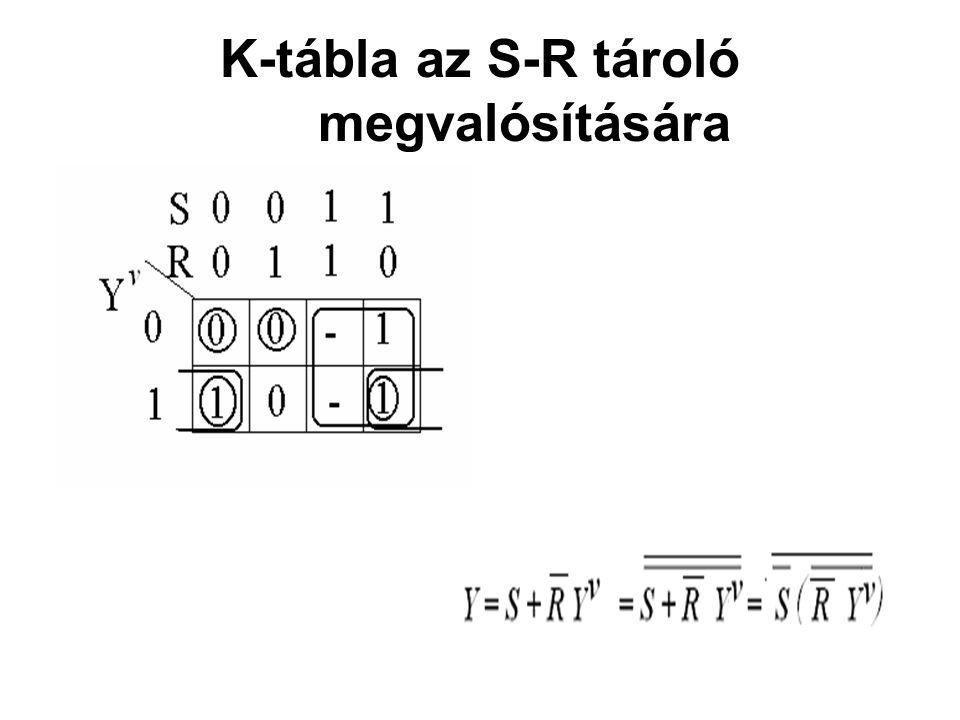 K-tábla az S-R tároló megvalósítására