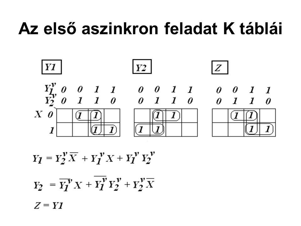 Az első aszinkron feladat K táblái