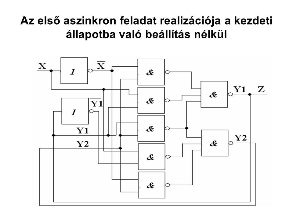 Az első aszinkron feladat realizációja a kezdeti állapotba való beállítás nélkül
