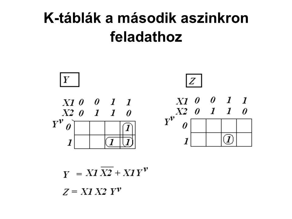 K-táblák a második aszinkron feladathoz