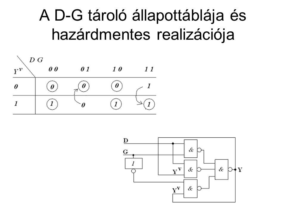 A D-G tároló állapottáblája és hazárdmentes realizációja