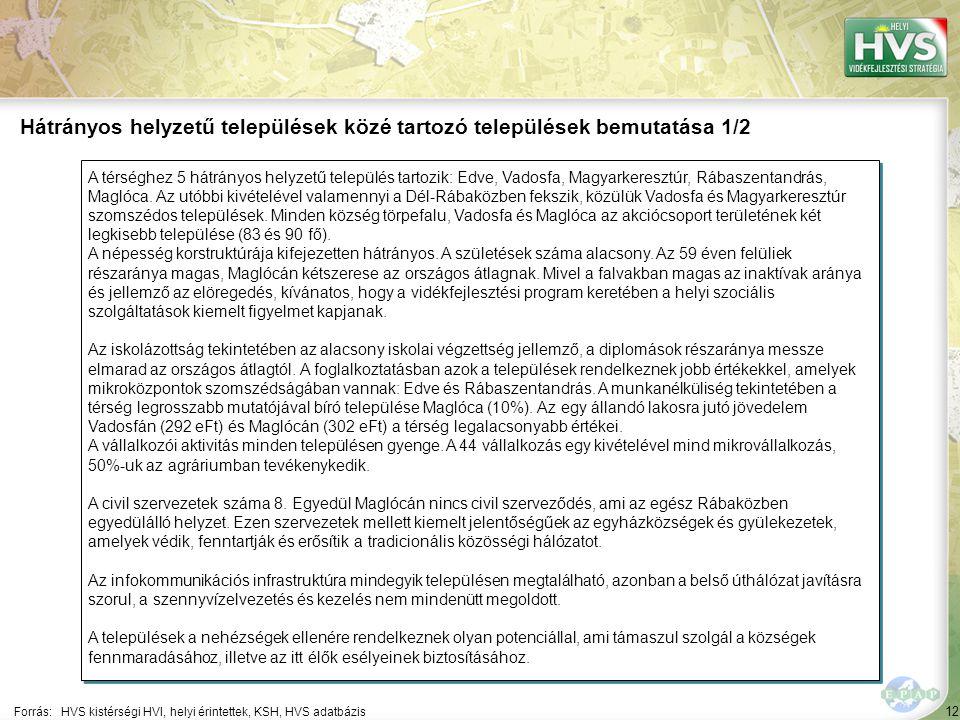12 A térséghez 5 hátrányos helyzetű település tartozik: Edve, Vadosfa, Magyarkeresztúr, Rábaszentandrás, Maglóca. Az utóbbi kivételével valamennyi a D