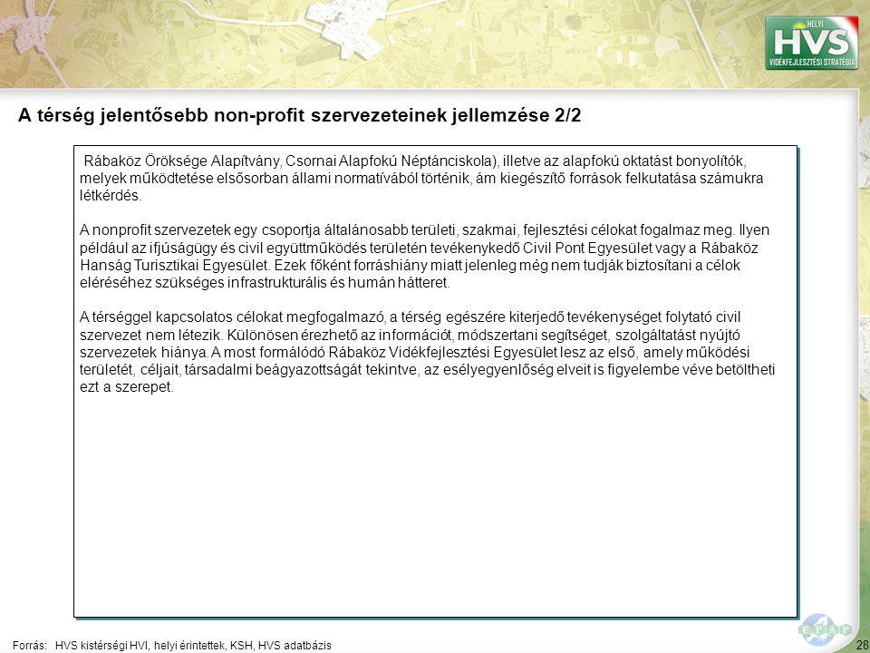 28 Rábaköz Öröksége Alapítvány, Csornai Alapfokú Néptánciskola), illetve az alapfokú oktatást bonyolítók, melyek működtetése elsősorban állami normatívából történik, ám kiegészítő források felkutatása számukra létkérdés.