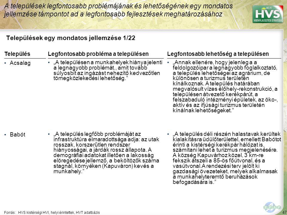 """47 Települések egy mondatos jellemzése 1/22 A települések legfontosabb problémájának és lehetőségének egy mondatos jellemzése támpontot ad a legfontosabb fejlesztések meghatározásához Forrás:HVS kistérségi HVI, helyi érintettek, HVT adatbázis TelepülésLegfontosabb probléma a településen ▪Acsalag ▪""""A településen a munkahelyek hiánya jelenti a legnagyobb problémát., amit tovább súlyosbít az ingázást nehezítő kedvezőtlen tömegközlekedési lehetőség. ▪Babót ▪""""A település legfőbb problémáját az infrastruktúra elmaradottsága adja: az utak rosszak, korszerűtlen rendszer hiányosságai, a járdák rossz állapota."""