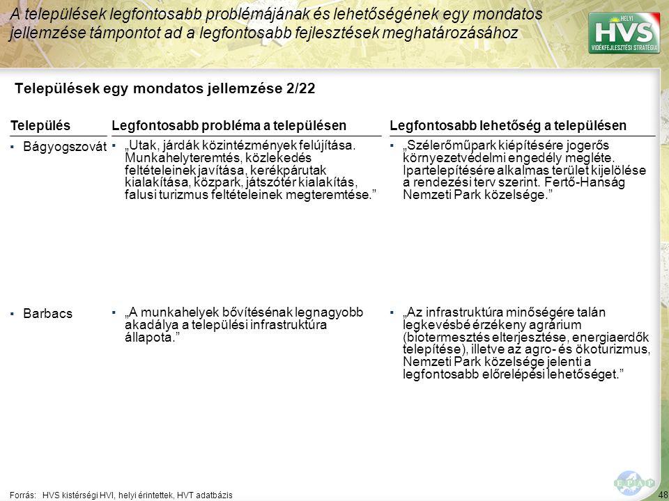 """48 Települések egy mondatos jellemzése 2/22 A települések legfontosabb problémájának és lehetőségének egy mondatos jellemzése támpontot ad a legfontosabb fejlesztések meghatározásához Forrás:HVS kistérségi HVI, helyi érintettek, HVT adatbázis TelepülésLegfontosabb probléma a településen ▪Bágyogszovát ▪""""Utak, járdák közintézmények felújítása."""