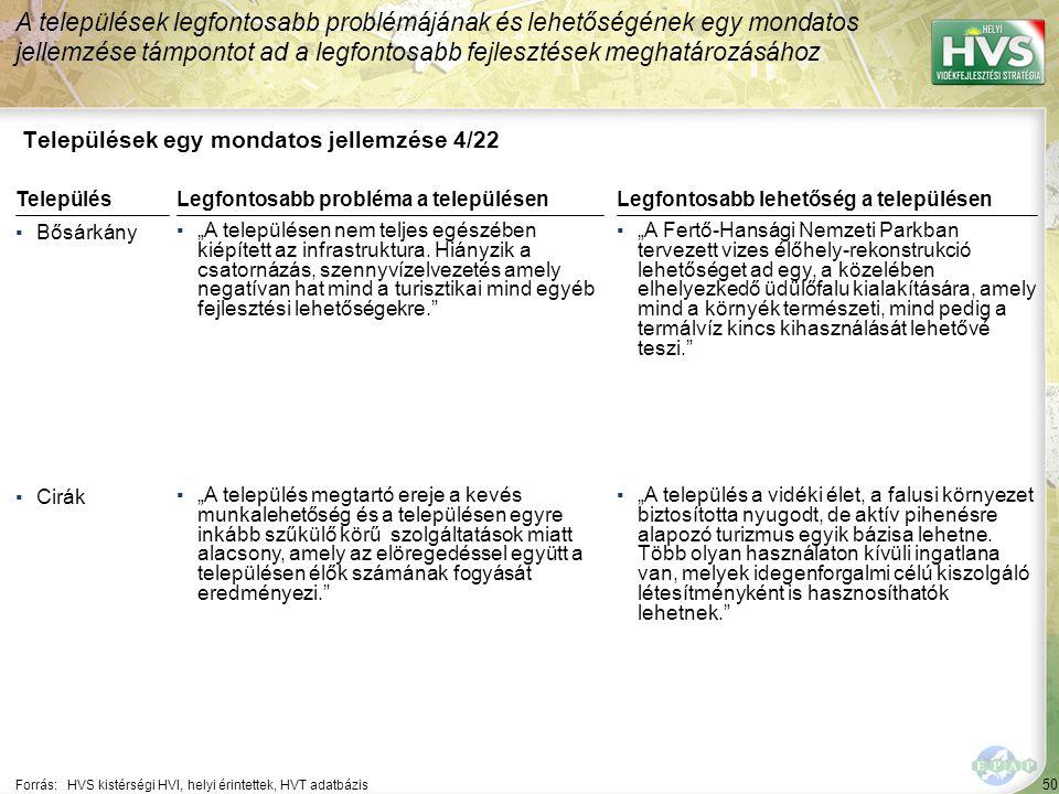 """50 Települések egy mondatos jellemzése 4/22 A települések legfontosabb problémájának és lehetőségének egy mondatos jellemzése támpontot ad a legfontosabb fejlesztések meghatározásához Forrás:HVS kistérségi HVI, helyi érintettek, HVT adatbázis TelepülésLegfontosabb probléma a településen ▪Bősárkány ▪""""A településen nem teljes egészében kiépített az infrastruktura."""