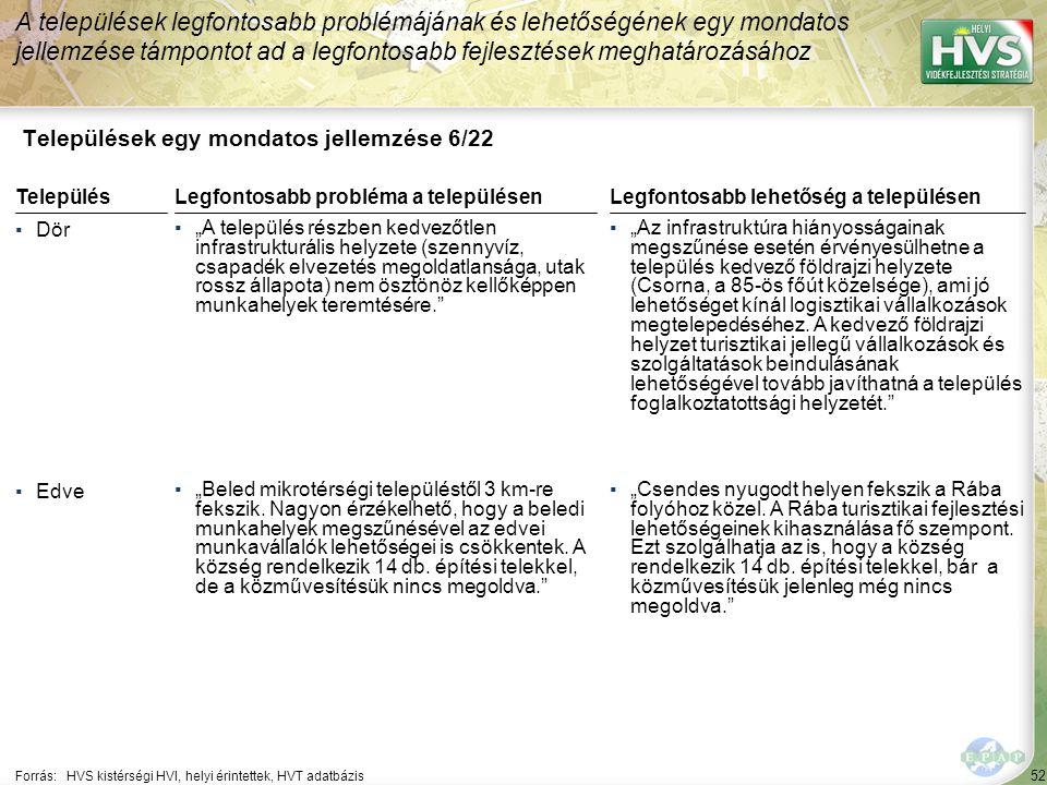 """52 Települések egy mondatos jellemzése 6/22 A települések legfontosabb problémájának és lehetőségének egy mondatos jellemzése támpontot ad a legfontosabb fejlesztések meghatározásához Forrás:HVS kistérségi HVI, helyi érintettek, HVT adatbázis TelepülésLegfontosabb probléma a településen ▪Dör ▪""""A település részben kedvezőtlen infrastrukturális helyzete (szennyvíz, csapadék elvezetés megoldatlansága, utak rossz állapota) nem ösztönöz kellőképpen munkahelyek teremtésére. ▪Edve ▪""""Beled mikrotérségi településtől 3 km-re fekszik."""