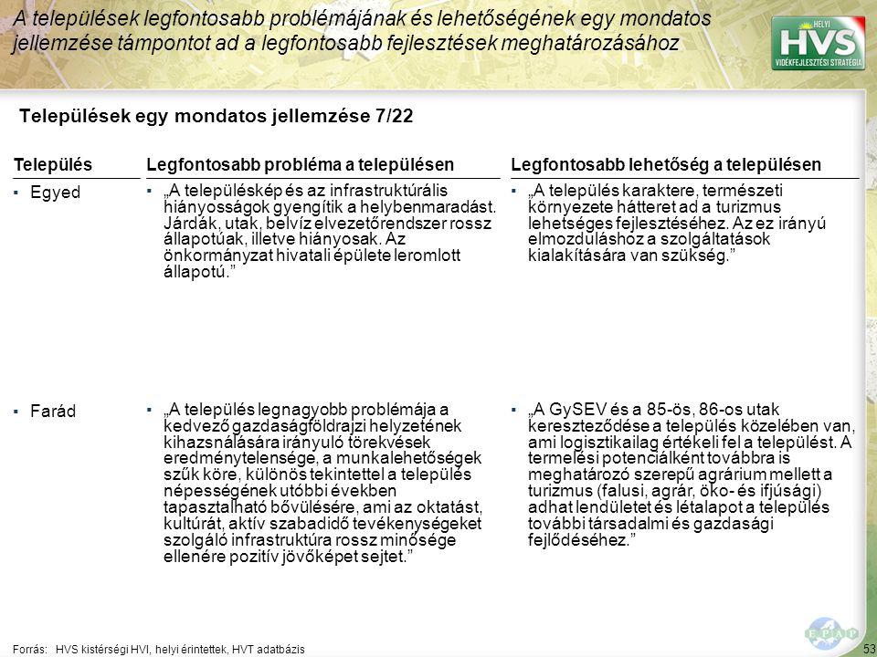 """53 Települések egy mondatos jellemzése 7/22 A települések legfontosabb problémájának és lehetőségének egy mondatos jellemzése támpontot ad a legfontosabb fejlesztések meghatározásához Forrás:HVS kistérségi HVI, helyi érintettek, HVT adatbázis TelepülésLegfontosabb probléma a településen ▪Egyed ▪""""A településkép és az infrastruktúrális hiányosságok gyengítik a helybenmaradást."""
