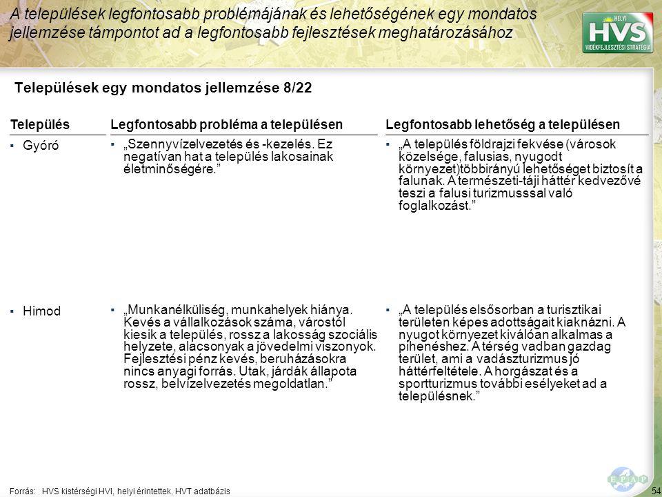 """54 Települések egy mondatos jellemzése 8/22 A települések legfontosabb problémájának és lehetőségének egy mondatos jellemzése támpontot ad a legfontosabb fejlesztések meghatározásához Forrás:HVS kistérségi HVI, helyi érintettek, HVT adatbázis TelepülésLegfontosabb probléma a településen ▪Gyóró ▪""""Szennyvízelvezetés és -kezelés."""