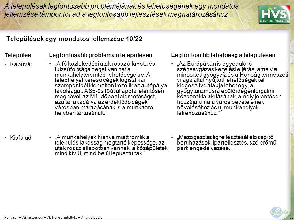 """56 Települések egy mondatos jellemzése 10/22 A települések legfontosabb problémájának és lehetőségének egy mondatos jellemzése támpontot ad a legfontosabb fejlesztések meghatározásához Forrás:HVS kistérségi HVI, helyi érintettek, HVT adatbázis TelepülésLegfontosabb probléma a településen ▪Kapuvár ▪""""A fő közlekedési utak rossz állapota és túlzsúfoltsága negatívan hat a munkahelyteremtési lehetőségekre."""