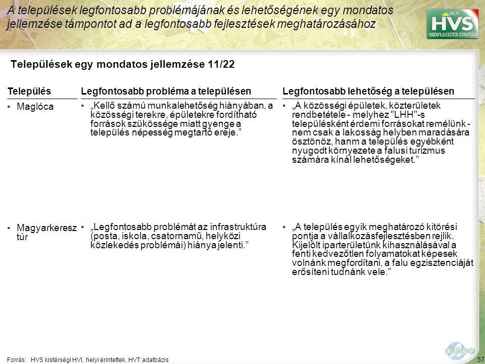 """57 Települések egy mondatos jellemzése 11/22 A települések legfontosabb problémájának és lehetőségének egy mondatos jellemzése támpontot ad a legfontosabb fejlesztések meghatározásához Forrás:HVS kistérségi HVI, helyi érintettek, HVT adatbázis TelepülésLegfontosabb probléma a településen ▪Maglóca ▪""""Kellő számú munkalehetőség hiányában, a közösségi terekre, épületekre fordítható források szükössége miatt gyenge a település népesség megtartó ereje. ▪Magyarkeresz túr ▪""""Legfontosabb problémát az infrastruktúra (posta, iskola, csatornamű, helyközi közlekedés problémái) hiánya jelenti. Legfontosabb lehetőség a településen ▪""""A közösségi épületek, közterületek rendbetétele - melyhez LHH -s településként érdemi forrásokat remélünk - nem csak a lakosság helyben maradására ösztönöz, hanm a település egyébként nyugodt környezete a falusi turizmus számára kínál lehetőségeket. ▪""""A település egyik meghatározó kitörési pontja a vállalkozásfejlesztésben rejlik."""