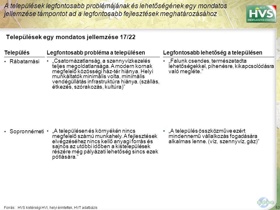 """63 Települések egy mondatos jellemzése 17/22 A települések legfontosabb problémájának és lehetőségének egy mondatos jellemzése támpontot ad a legfontosabb fejlesztések meghatározásához Forrás:HVS kistérségi HVI, helyi érintettek, HVT adatbázis TelepülésLegfontosabb probléma a településen ▪Rábatamási ▪""""Csatornázatlanság, a szennyvízkezelés teljes megoldatlansága."""