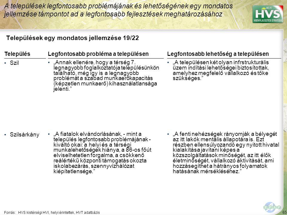 """65 Települések egy mondatos jellemzése 19/22 A települések legfontosabb problémájának és lehetőségének egy mondatos jellemzése támpontot ad a legfontosabb fejlesztések meghatározásához Forrás:HVS kistérségi HVI, helyi érintettek, HVT adatbázis TelepülésLegfontosabb probléma a településen ▪Szil ▪""""Annak ellenére, hogy a térség 7."""